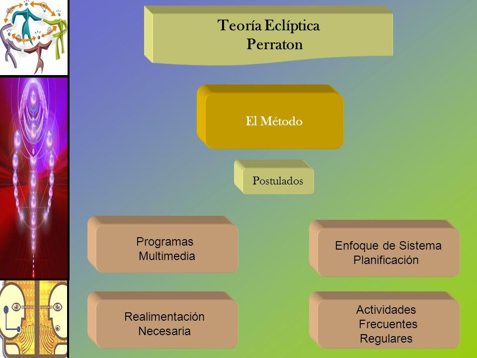Teoría Eclíptica Perraton El Método Postulados Enfoque de Sistema Planificación Programas Multimedia Actividades Frecuentes Regulares Realimentación N