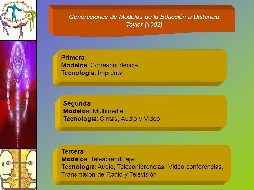 Generaciones de Modelos de la Educción a Distancia Taylor (1992) Primera: Modelos: Correspondencia Tecnología: Imprenta Segunda: Modelos: Multimedia T