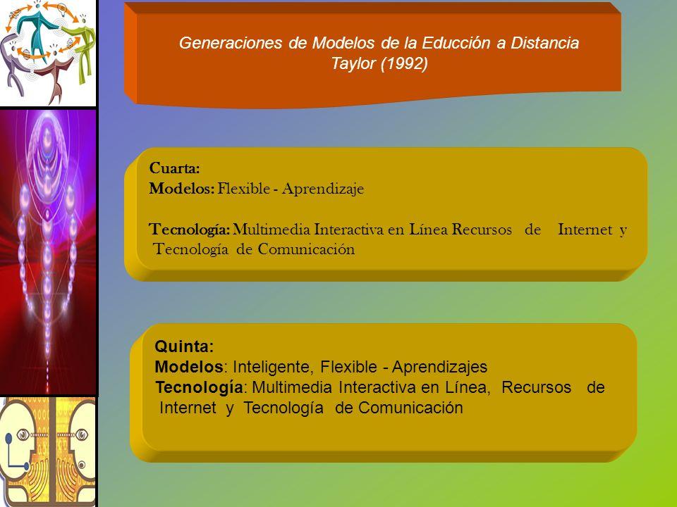 Generaciones de Modelos de la Educción a Distancia Taylor (1992) Cuarta: Modelos: Flexible - Aprendizaje Tecnología: Multimedia Interactiva en Línea R