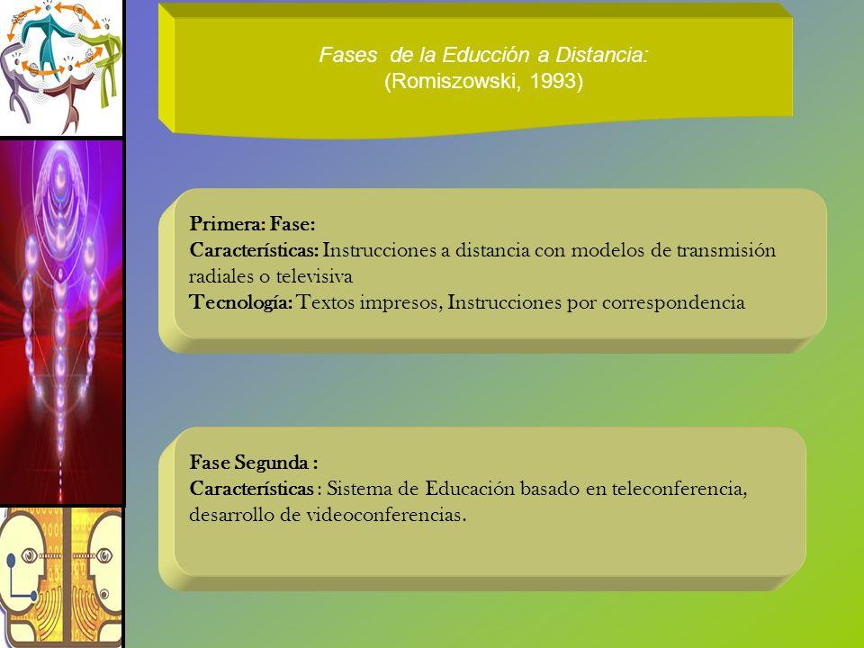Fases de la Educción a Distancia: (Romiszowski, 1993) Primera: Fase: Características: Instrucciones a distancia con modelos de transmisión radiales o