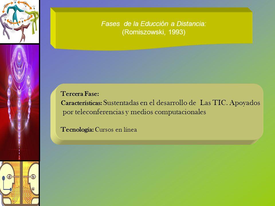 Tercera Fase: Características: Sustentadas en el desarrollo de Las TIC. Apoyados por teleconferencias y medios computacionales Tecnología: Cursos en l