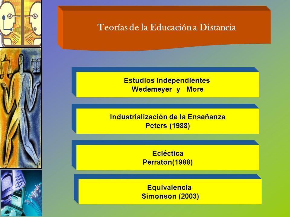 Teorías de la Educación a Distancia Estudios Independientes Wedemeyer y More Industrialización de la Enseñanza Peters (1988) Ecléctica Perraton(1988)