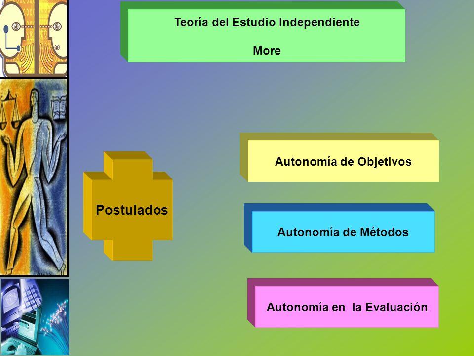 Teoría del Estudio Independiente More Autonomía de Objetivos Autonomía de Métodos Autonomía en la Evaluación Postulados