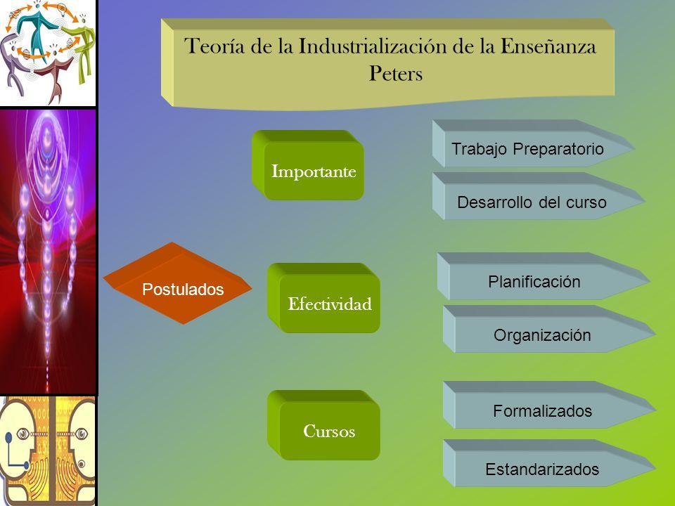 Teoría de la Industrialización de la Enseñanza Peters Postulados Importante Trabajo Preparatorio Desarrollo del curso Efectividad Planificación Organi
