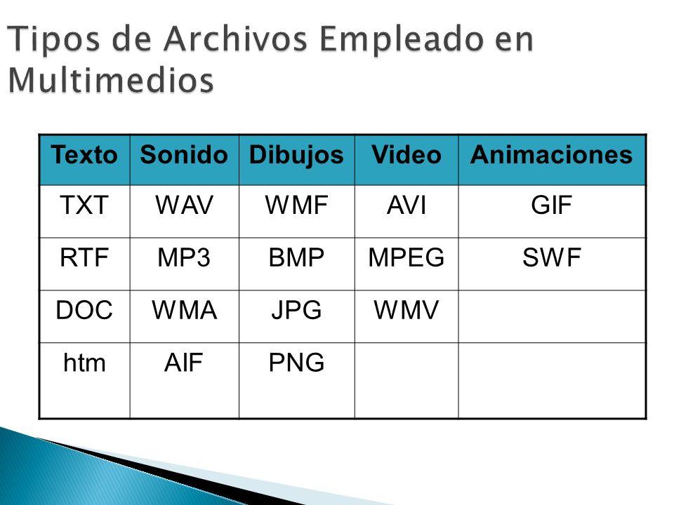 TextoSonidoDibujosVideoAnimaciones TXTWAVWMFAVIGIF RTFMP3BMPMPEGSWF DOCWMAJPGWMV htmAIFPNG Tipos de Archivos Empleado en Multimedios