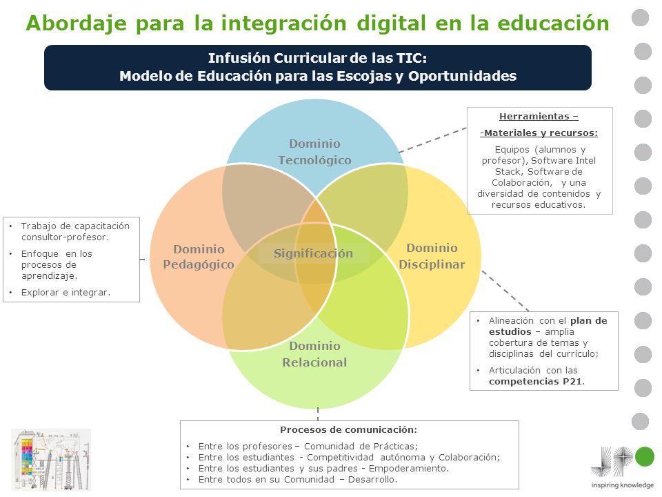 Abordaje para la integración digital en la educación Infusión Curricular de las TIC: Modelo de Educación para las Escojas y Oportunidades Dominio Tecn