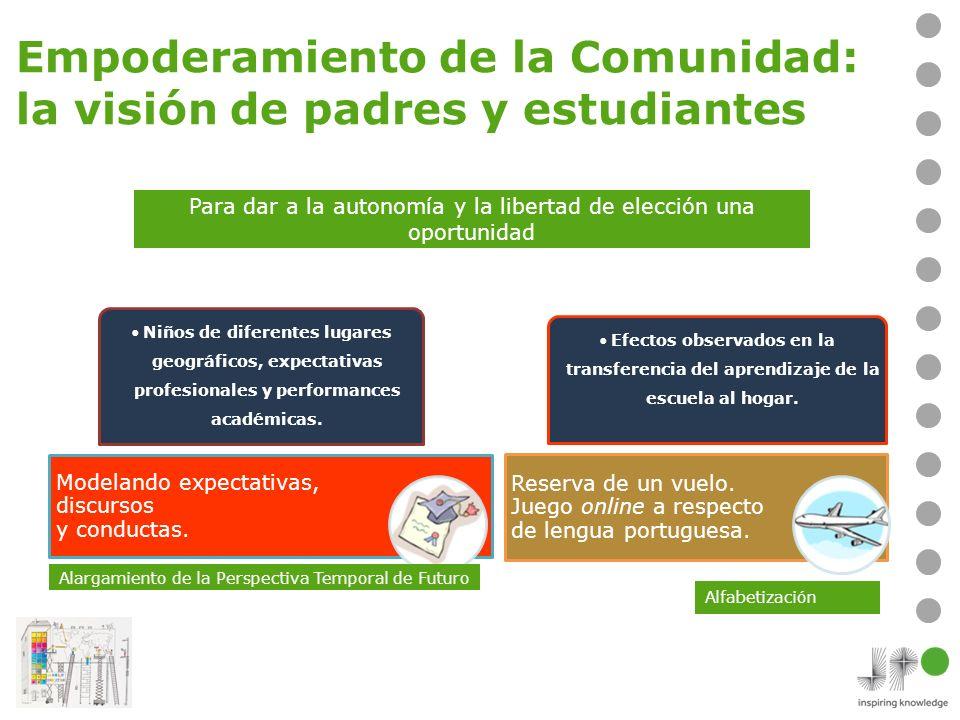Empoderamiento de la Comunidad: la visión de padres y estudiantes Niños de diferentes lugares geográficos, expectativas profesionales y performances académicas.