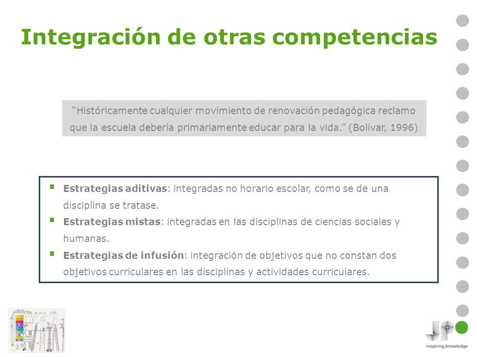 Integración de otras competencias Estrategias aditivas: integradas no horario escolar, como se de una disciplina se tratase. Estrategias mistas: integ