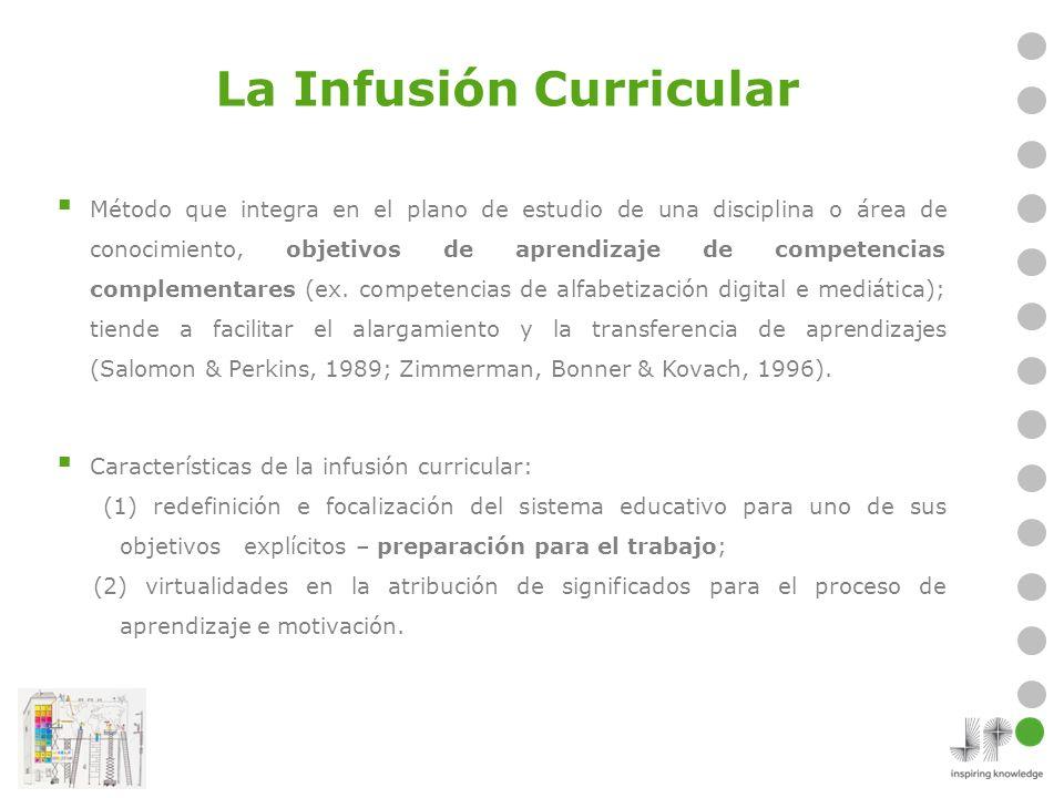 Método que integra en el plano de estudio de una disciplina o área de conocimiento, objetivos de aprendizaje de competencias complementares (ex. compe