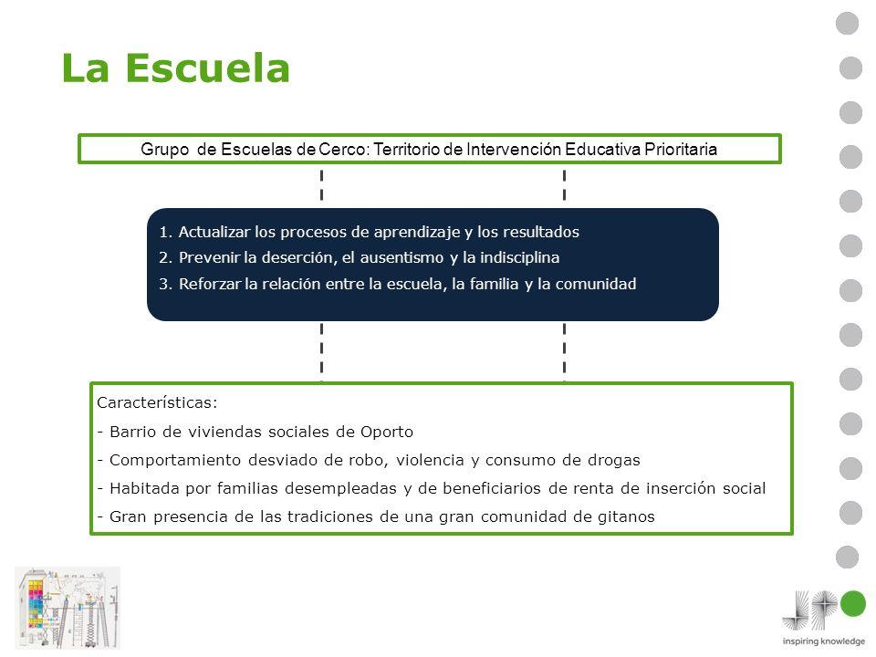 La Escuela Grupo de Escuelas de Cerco: Territorio de Intervención Educativa Prioritaria Características: - Barrio de viviendas sociales de Oporto - Co