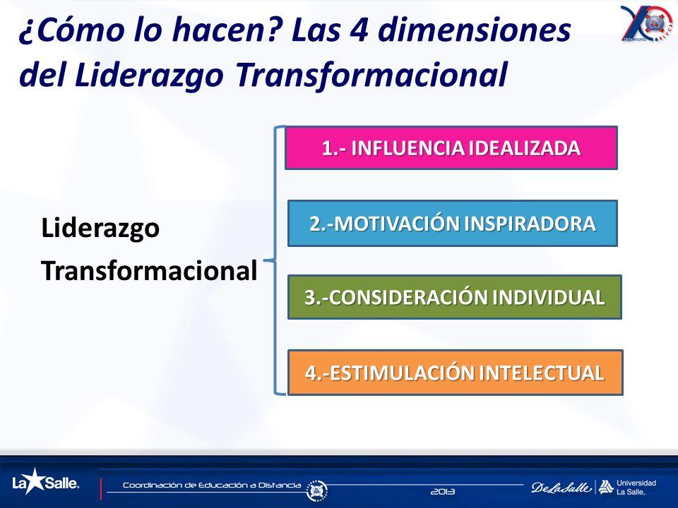 ¿Cómo lo hacen? Las 4 dimensiones del Liderazgo Transformacional Liderazgo Transformacional 1.- INFLUENCIA IDEALIZADA 2.-MOTIVACIÓN INSPIRADORA 3.-CON