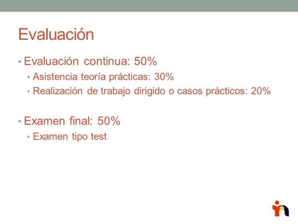 Evaluación Evaluación continua: 50% Asistencia teoría prácticas: 30% Realización de trabajo dirigido o casos prácticos: 20% Examen final: 50% Examen t
