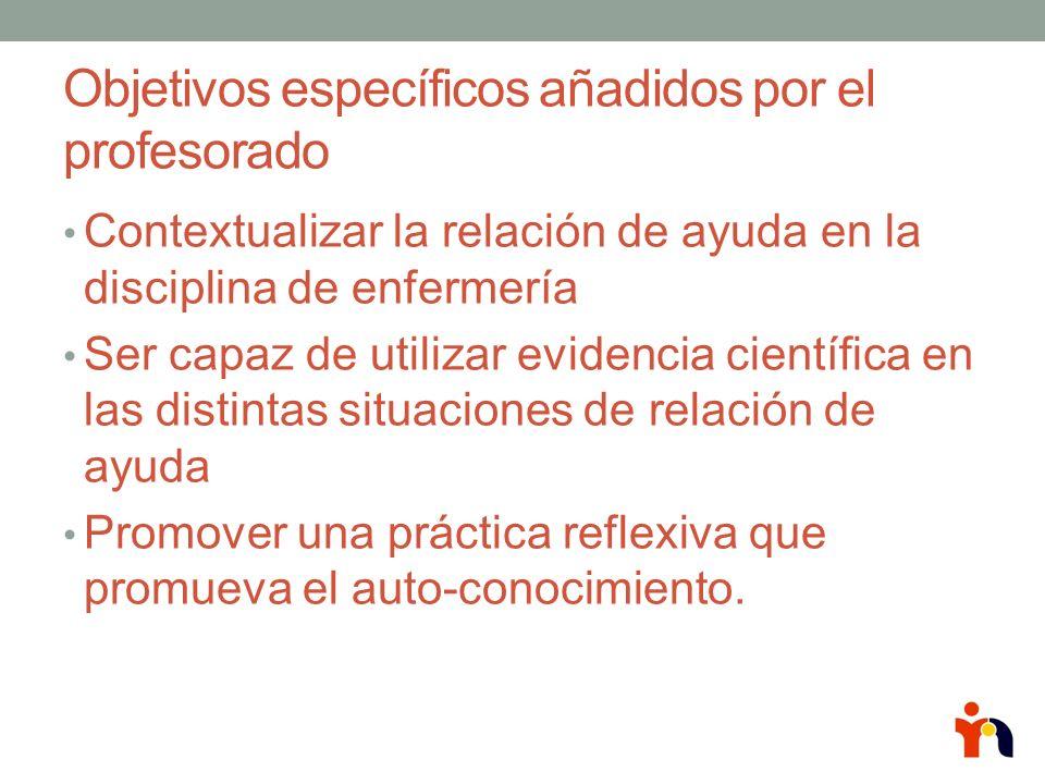 Objetivos específicos añadidos por el profesorado Contextualizar la relación de ayuda en la disciplina de enfermería Ser capaz de utilizar evidencia c