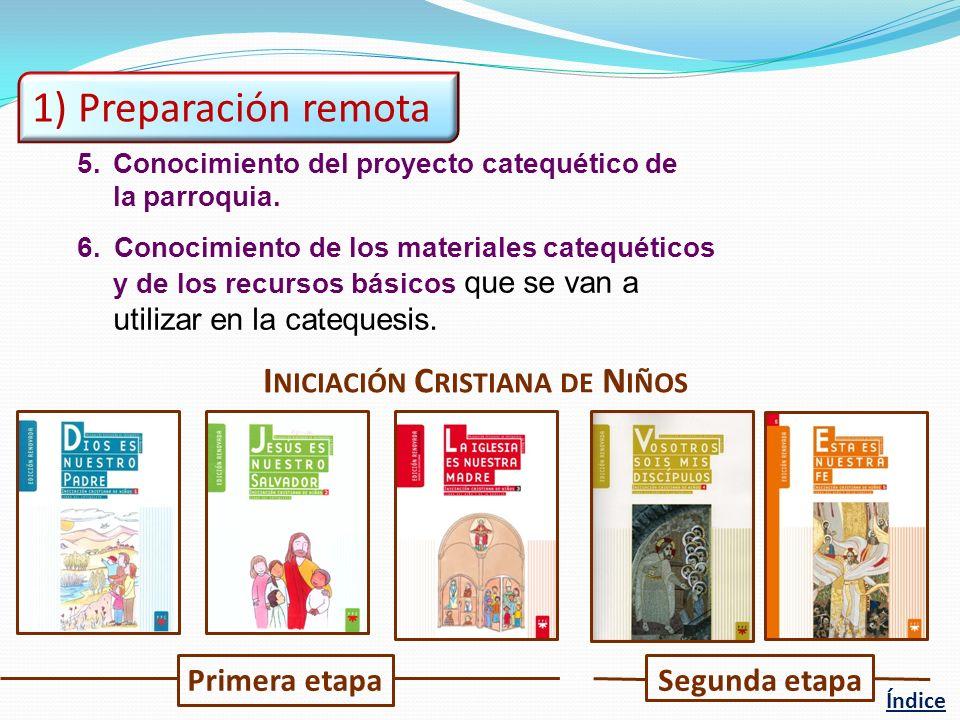 5.Conocimiento del proyecto catequético de la parroquia.