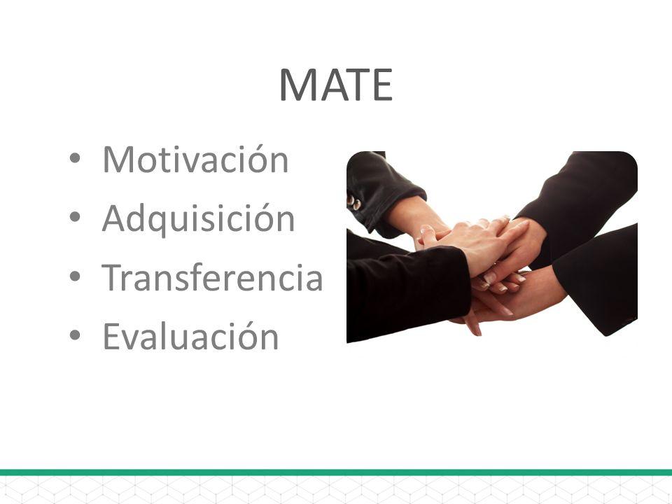MATE Motivación Adquisición Transferencia Evaluación