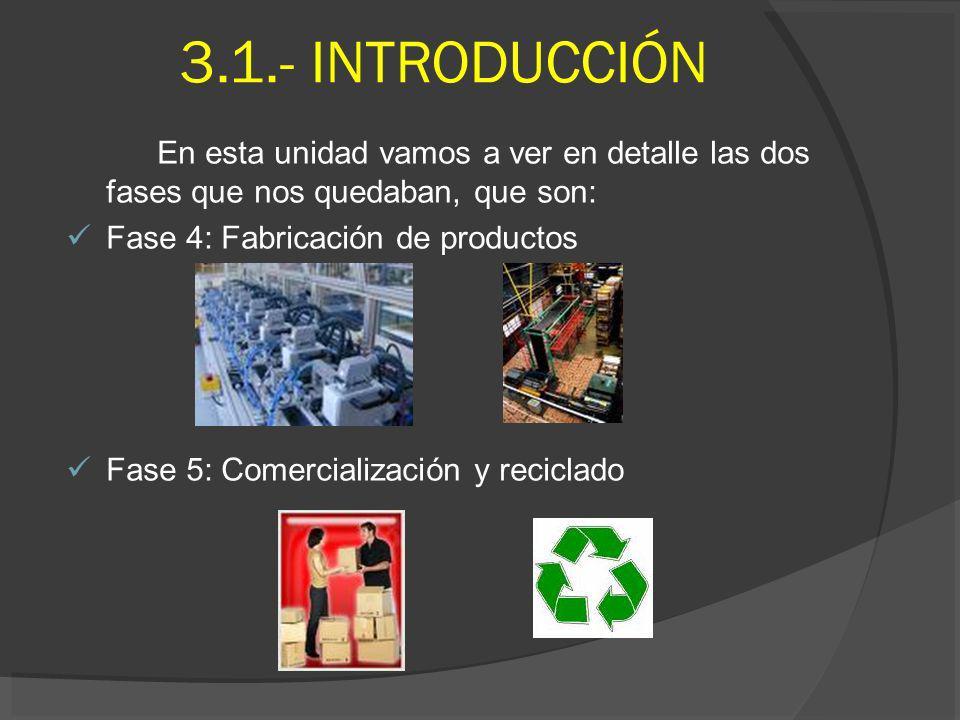 3.2.- FASE 4: FABRICACIÓN DE PRODUCTOS En la fabricación de productos hay dos elementos fundamentales que hay que tener en cuenta: La necesidad de Aprovisionamiento de Materiales Elegir el Proceso de Fabricación más adecuado