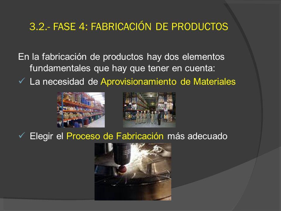 3.2.- FASE 4: FABRICACIÓN DE PRODUCTOS En la fabricación de productos hay dos elementos fundamentales que hay que tener en cuenta: La necesidad de Apr