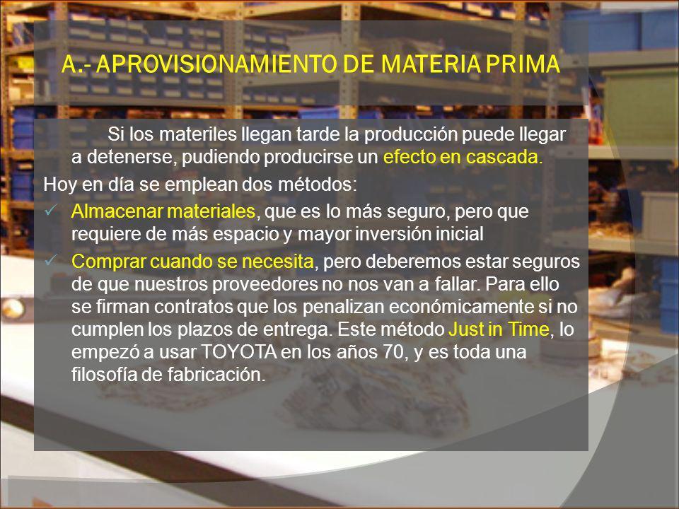A.- APROVISIONAMIENTO DE MATERIA PRIMA Si los materiles llegan tarde la producción puede llegar a detenerse, pudiendo producirse un efecto en cascada.