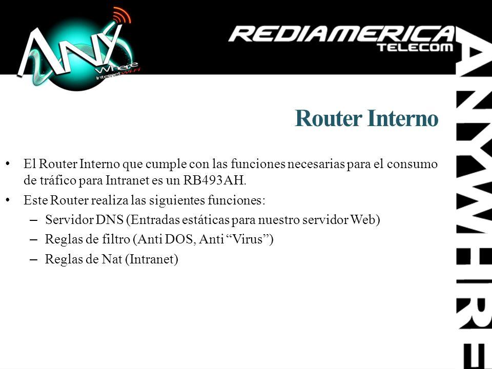 Router Interno El Router Interno que cumple con las funciones necesarias para el consumo de tráfico para Intranet es un RB493AH. Este Router realiza l