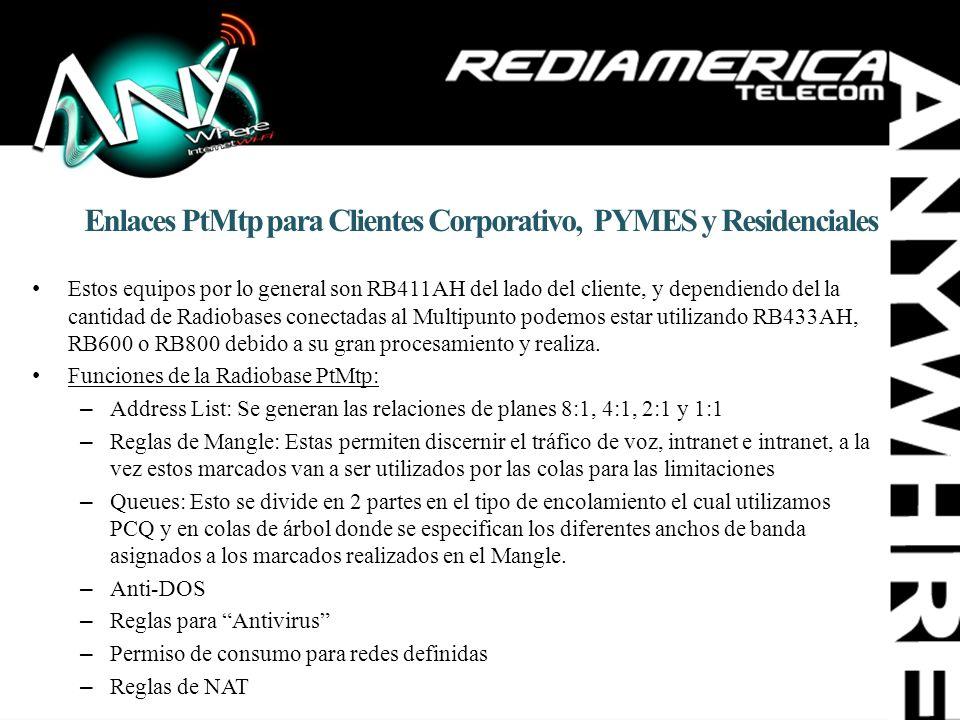 Enlaces PtMtp para Clientes Corporativo, PYMES y Residenciales Estos equipos por lo general son RB411AH del lado del cliente, y dependiendo del la can