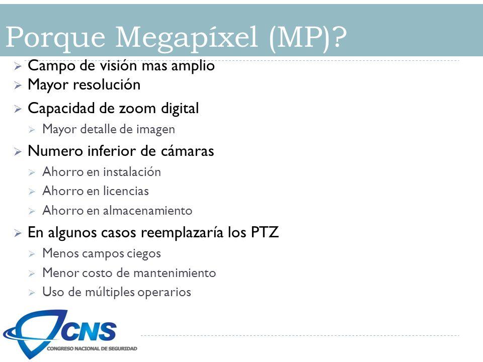 Porque Megapíxel (MP)? Campo de visión mas amplio Mayor resolución Capacidad de zoom digital Mayor detalle de imagen Numero inferior de cámaras Ahorro
