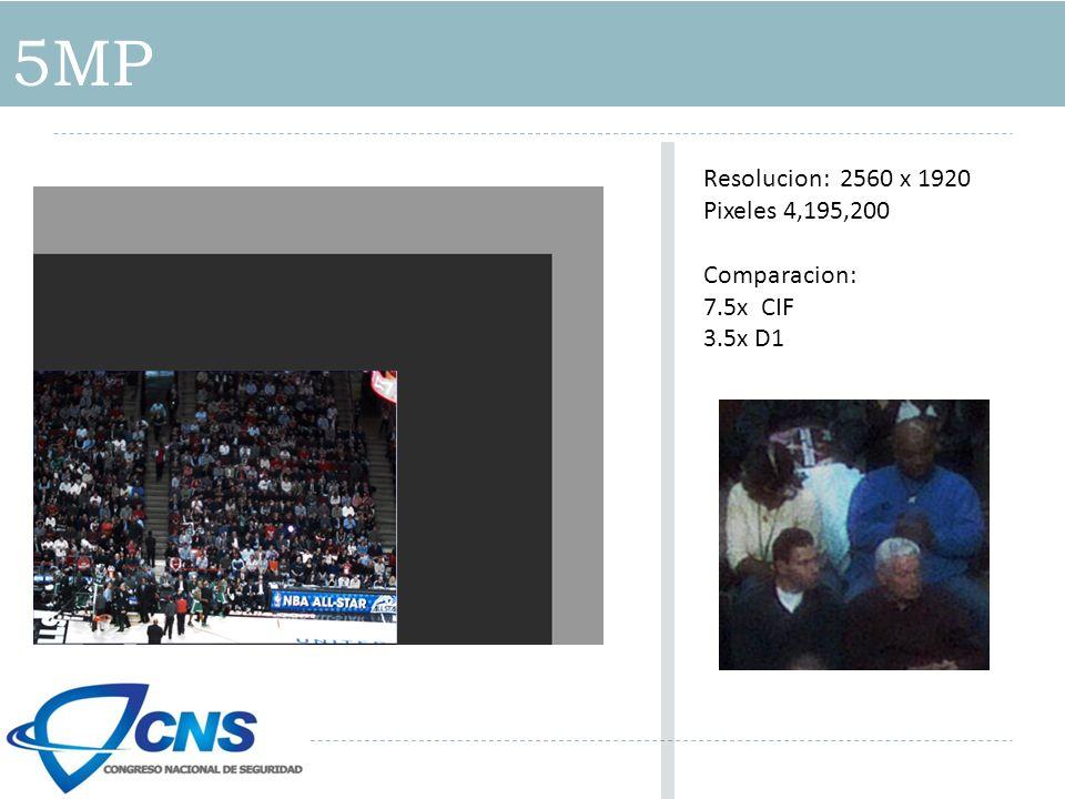 Resolucion: 2560 x 1920 Pixeles 4,195,200 Comparacion: 7.5x CIF 3.5x D1 5MP