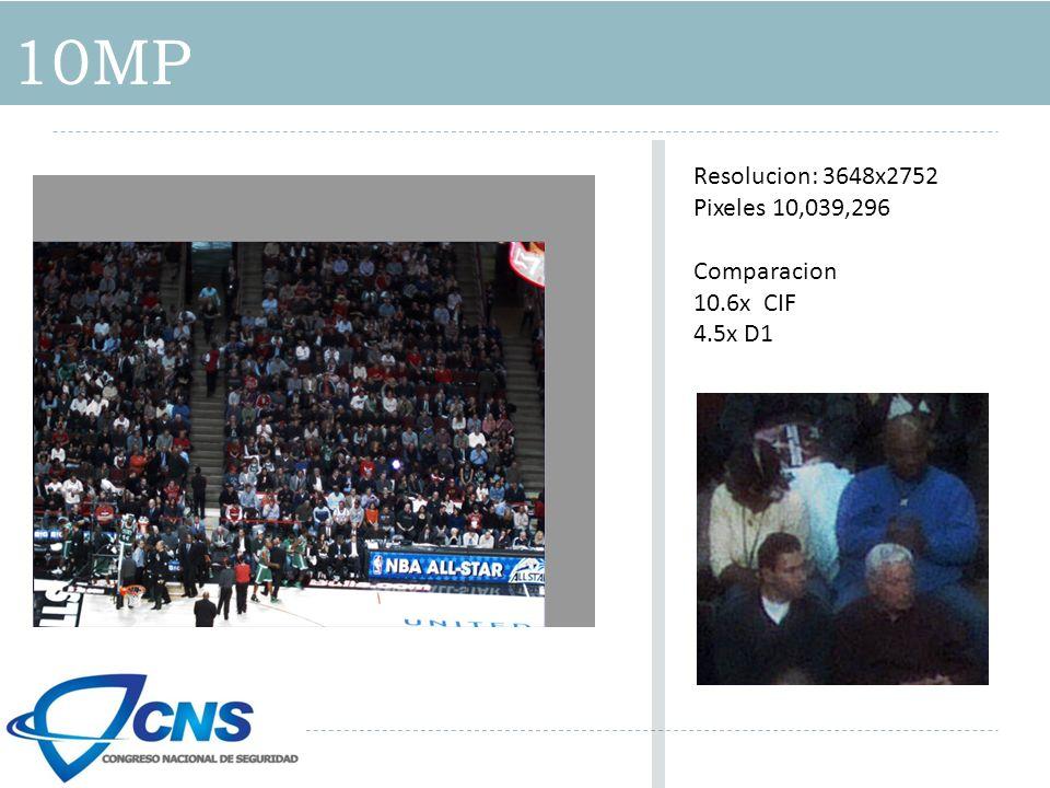 Resolucion: 3648x2752 Pixeles 10,039,296 Comparacion 10.6x CIF 4.5x D1 10MP
