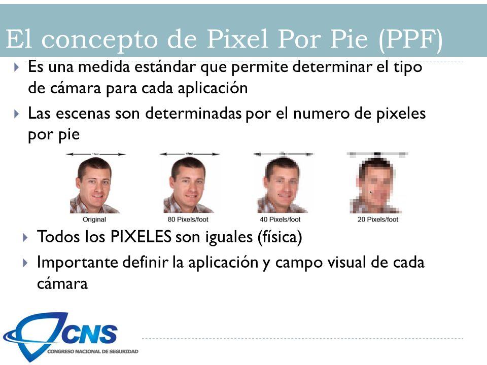 El concepto de Pixel Por Pie (PPF) Es una medida estándar que permite determinar el tipo de cámara para cada aplicación Las escenas son determinadas por el numero de pixeles por pie Todos los PIXELES son iguales (física) Importante definir la aplicación y campo visual de cada cámara