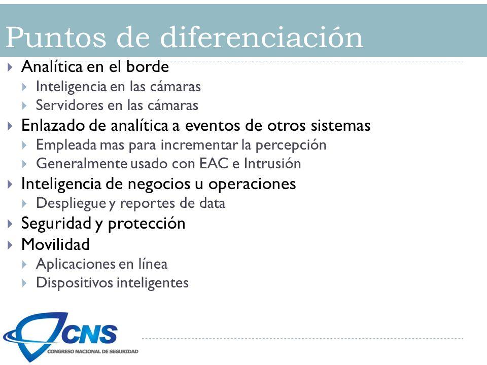 Puntos de diferenciación Analítica en el borde Inteligencia en las cámaras Servidores en las cámaras Enlazado de analítica a eventos de otros sistemas