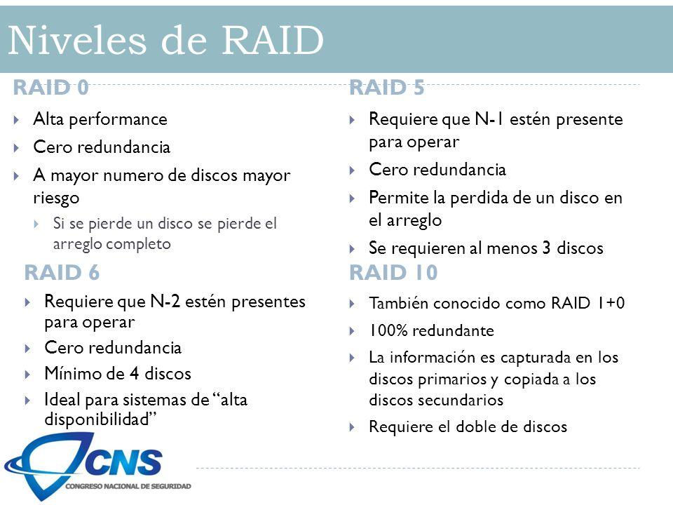 Niveles de RAID RAID 0 Alta performance Cero redundancia A mayor numero de discos mayor riesgo Si se pierde un disco se pierde el arreglo completo RAID 5 Requiere que N-1 estén presente para operar Cero redundancia Permite la perdida de un disco en el arreglo Se requieren al menos 3 discos RAID 6 Requiere que N-2 estén presentes para operar Cero redundancia Mínimo de 4 discos Ideal para sistemas de alta disponibilidad RAID 10 También conocido como RAID 1+0 100% redundante La información es capturada en los discos primarios y copiada a los discos secundarios Requiere el doble de discos