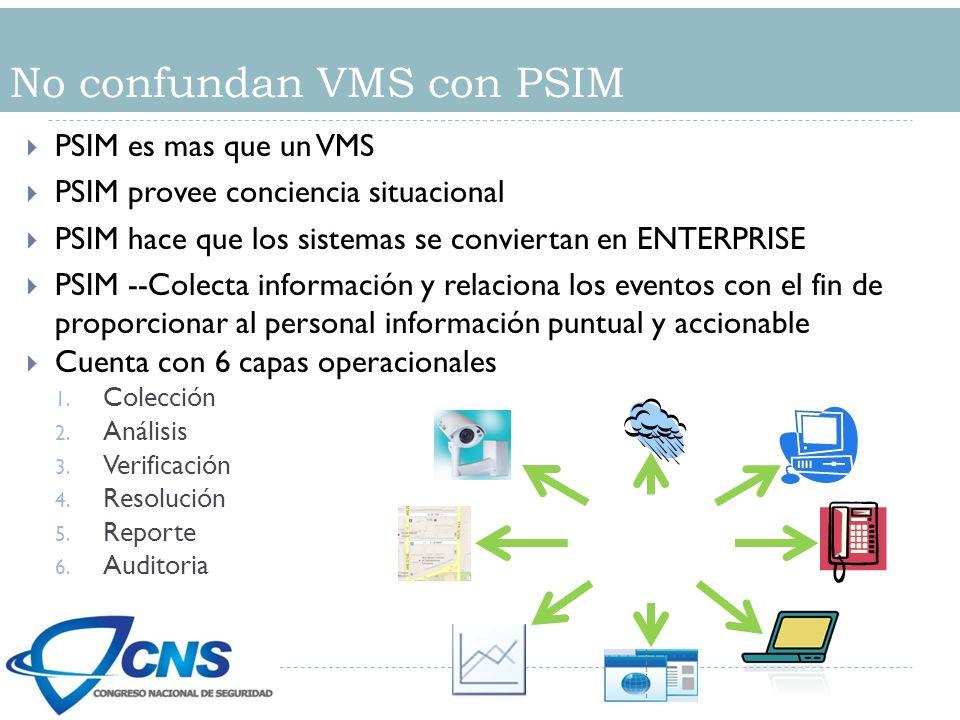 No confundan VMS con PSIM PSIM es mas que un VMS PSIM provee conciencia situacional PSIM hace que los sistemas se conviertan en ENTERPRISE PSIM --Colecta información y relaciona los eventos con el fin de proporcionar al personal información puntual y accionable Cuenta con 6 capas operacionales 1.