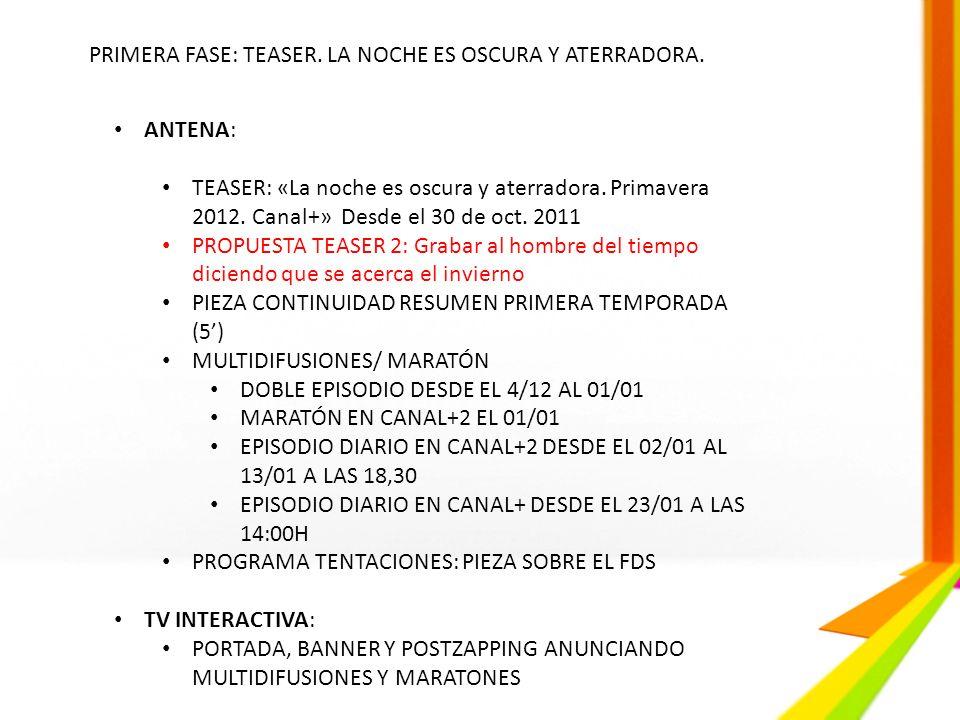 PRIMERA FASE: TEASER. LA NOCHE ES OSCURA Y ATERRADORA. ANTENA: TEASER: «La noche es oscura y aterradora. Primavera 2012. Canal+» Desde el 30 de oct. 2