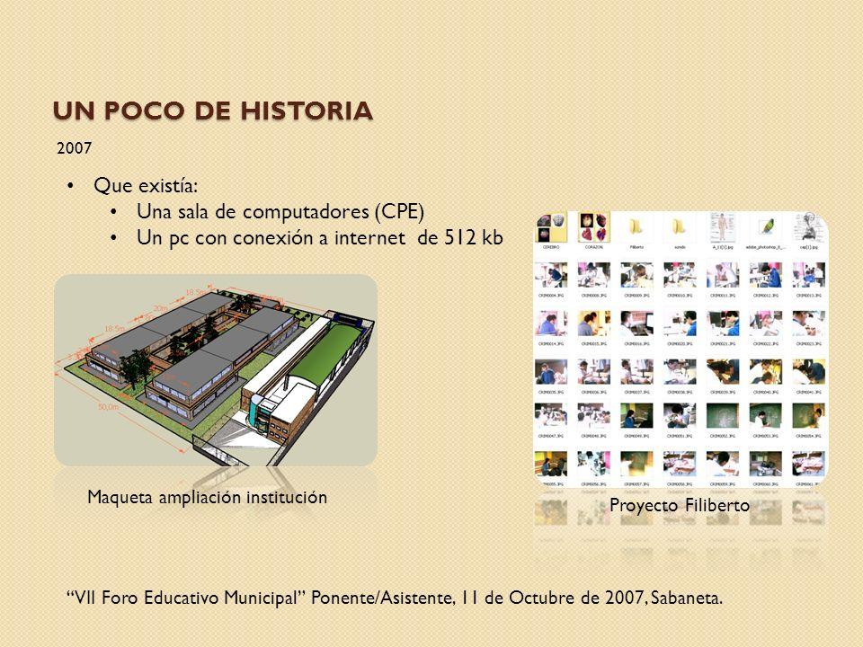 UN POCO DE HISTORIA 2007 Que existía: Una sala de computadores (CPE) Un pc con conexión a internet de 512 kb VII Foro Educativo Municipal Ponente/Asis