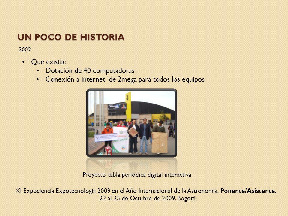 UN POCO DE HISTORIA 2009 Que existía: Dotación de 40 computadoras Conexión a internet de 2mega para todos los equipos Proyecto tabla periódica digital
