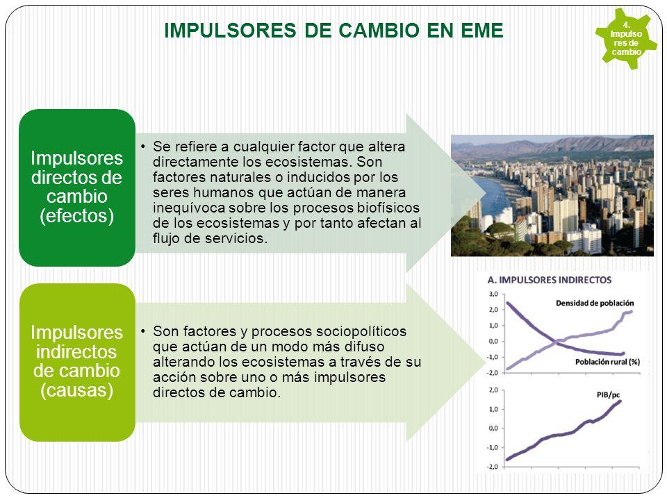 IMPULSORES DE CAMBIO EN EME Se refiere a cualquier factor que altera directamente los ecosistemas.