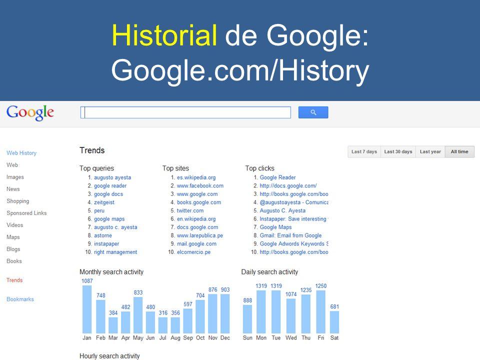 Historial de Google: Google.com/History
