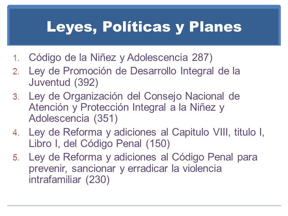 Leyes, Políticas y Planes 1. Código de la Niñez y Adolescencia 287) 2. Ley de Promoción de Desarrollo Integral de la Juventud (392) 3. Ley de Organiza