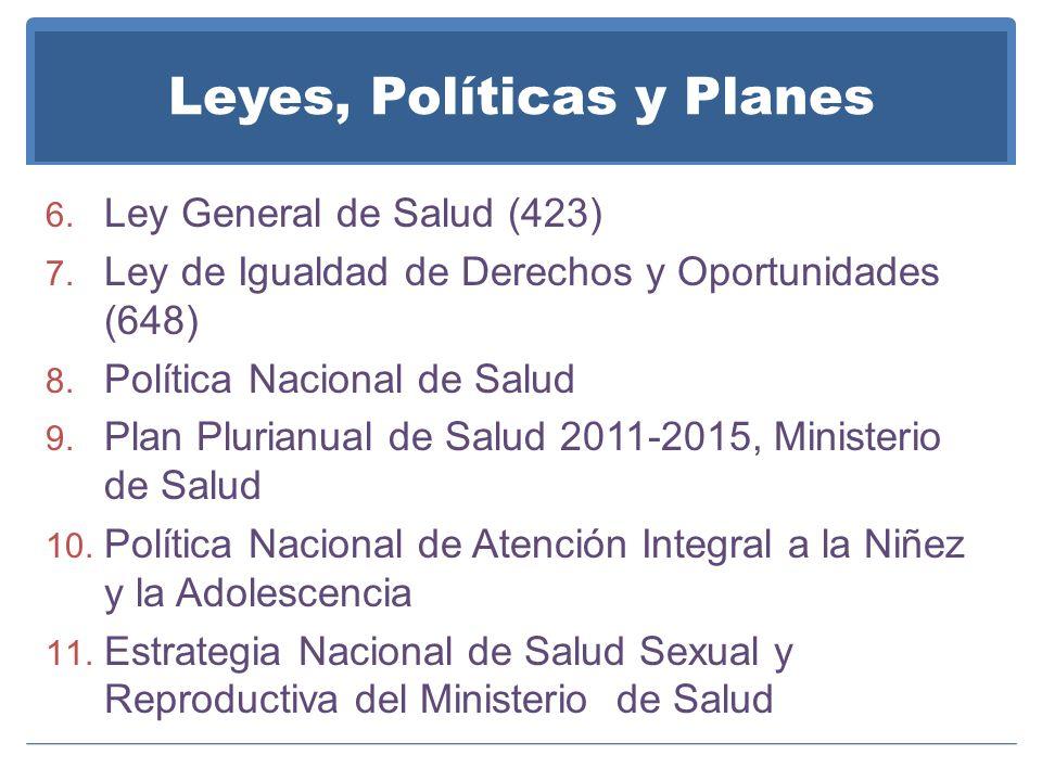 Leyes, Políticas y Planes 6. Ley General de Salud (423) 7. Ley de Igualdad de Derechos y Oportunidades (648) 8. Política Nacional de Salud 9. Plan Plu