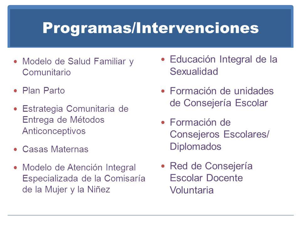 Programas/Intervenciones Modelo de Salud Familiar y Comunitario Plan Parto Estrategia Comunitaria de Entrega de Métodos Anticonceptivos Casas Maternas Modelo de Atención Integral Especializada de la Comisaría de la Mujer y la Niñez Educación Integral de la Sexualidad Formación de unidades de Consejería Escolar Formación de Consejeros Escolares/ Diplomados Red de Consejería Escolar Docente Voluntaria