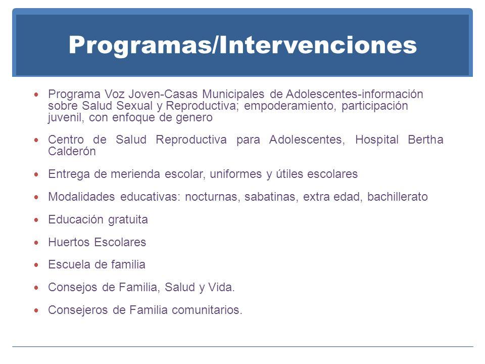 Programas/Intervenciones Programa Voz Joven-Casas Municipales de Adolescentes-información sobre Salud Sexual y Reproductiva; empoderamiento, participa