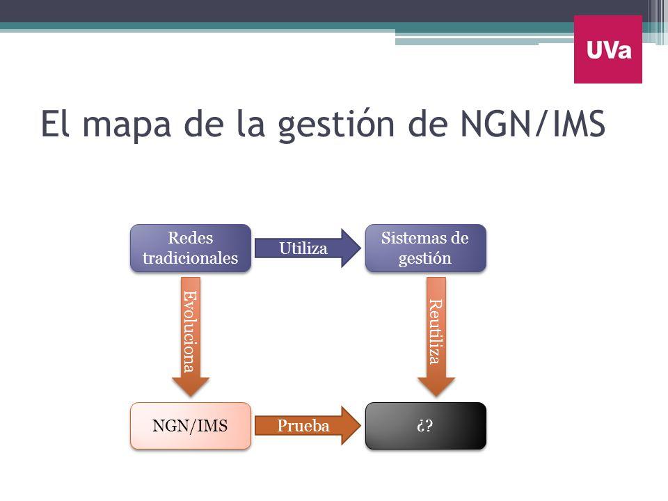 El mapa de la gestión de NGN/IMS Redes tradicionales Sistemas de gestión NGN/IMS ¿? Utiliza Evoluciona Prueba Reutiliza