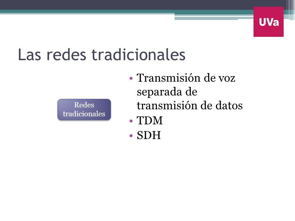 Las redes tradicionales Transmisión de voz separada de transmisión de datos TDM SDH Redes tradicionales