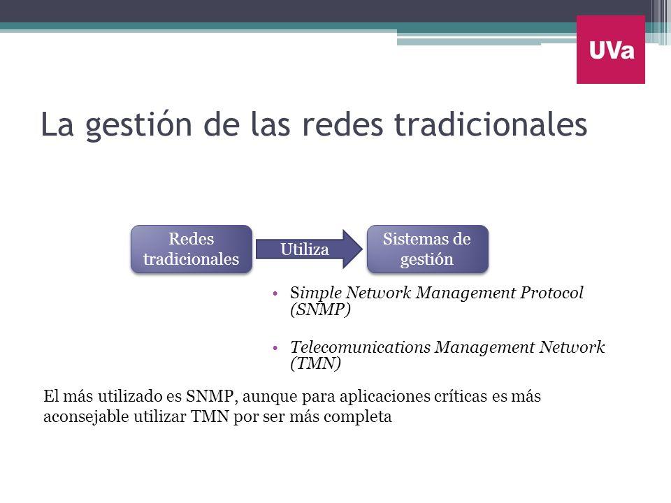 La gestión de las redes tradicionales Simple Network Management Protocol (SNMP) Telecomunications Management Network (TMN) Redes tradicionales Sistema