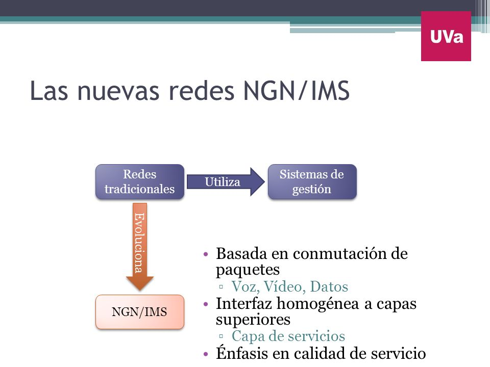 Las nuevas redes NGN/IMS Redes tradicionales Sistemas de gestión NGN/IMS Utiliza Evoluciona Basada en conmutación de paquetes Voz, Vídeo, Datos Interf