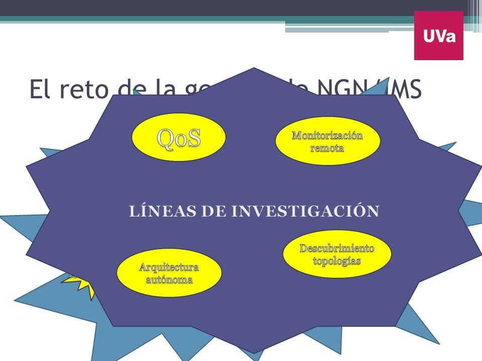 El reto de la gestión de NGN/IMS Redes tradicionales Sistemas de gestión NGN/IMS ¿? Utiliza Evoluciona Prueba Reutiliza