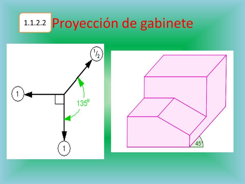 Proyección de gabinete 1.1.2.2
