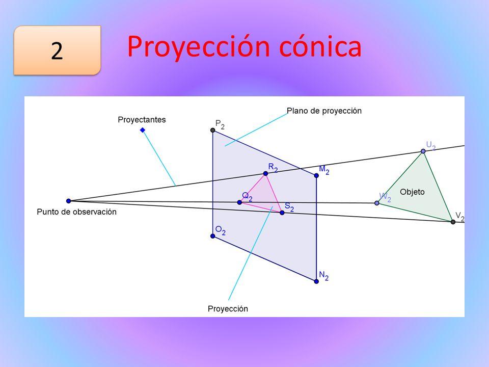 Proyección cónica 2 2