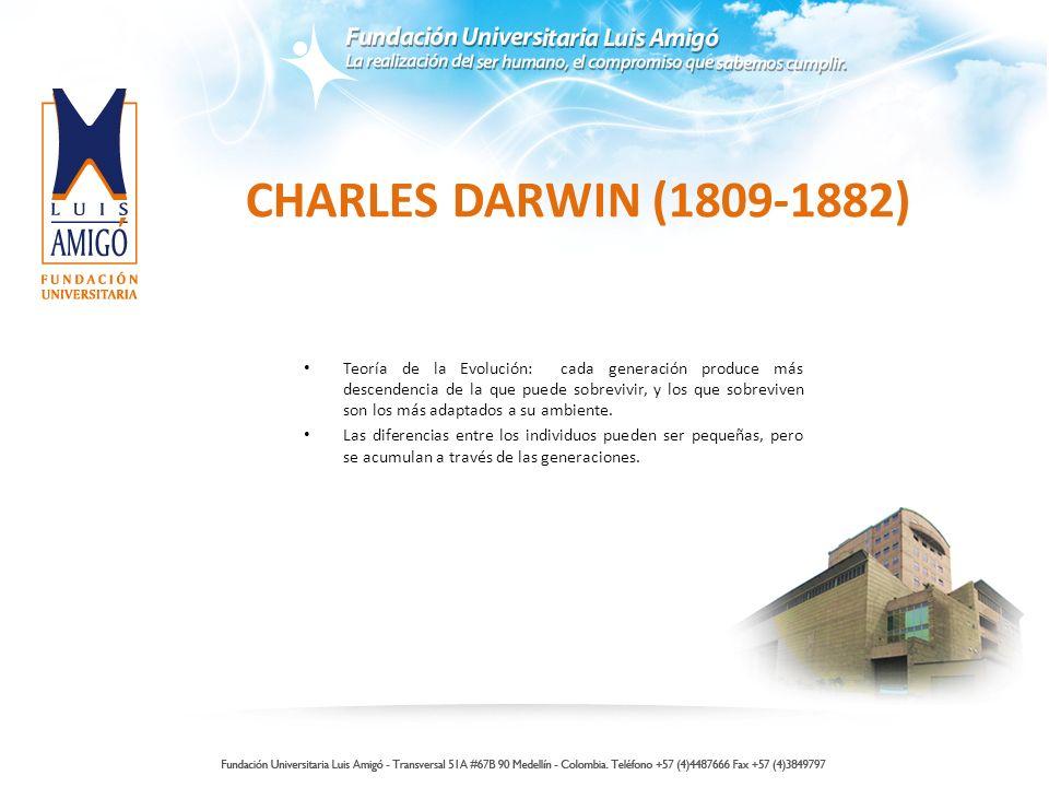 CHARLES DARWIN (1809-1882) Teoría de la Evolución: cada generación produce más descendencia de la que puede sobrevivir, y los que sobreviven son los m