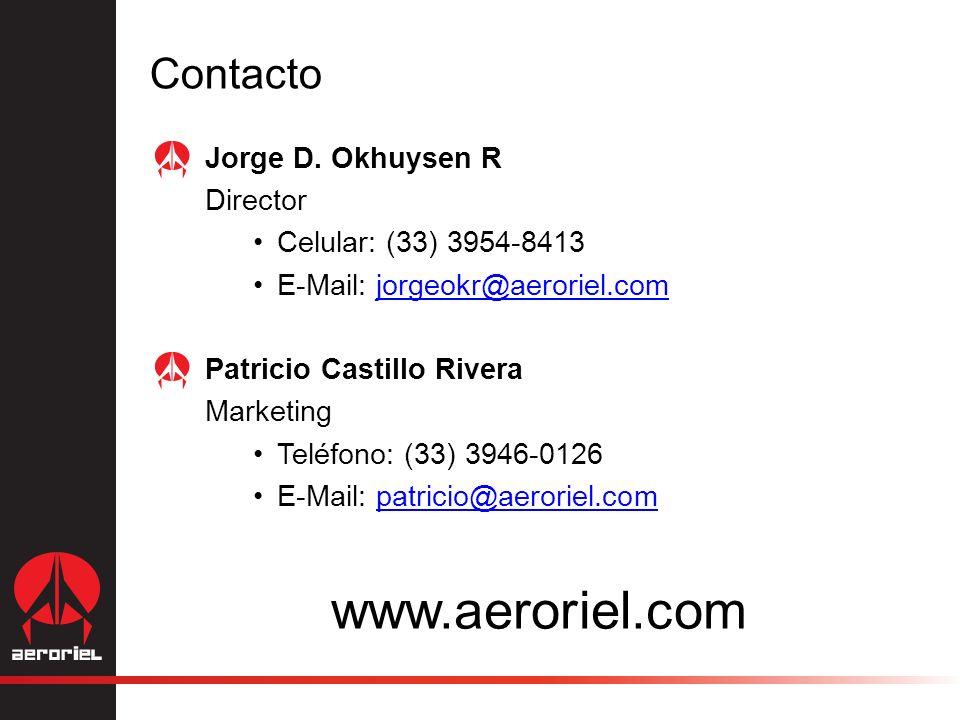 Contacto Jorge D.