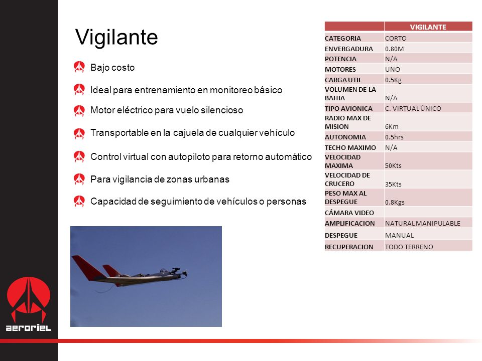 Vigilante Bajo costo Ideal para entrenamiento en monitoreo básico Motor eléctrico para vuelo silencioso Transportable en la cajuela de cualquier vehículo Control virtual con autopiloto para retorno automático Para vigilancia de zonas urbanas Capacidad de seguimiento de vehículos o personas VIGILANTE CATEGORIACORTO ENVERGADURA0.80M POTENCIAN/A MOTORESUNO CARGA UTIL0.5Kg VOLUMEN DE LA BAHIAN/A TIPO AVIONICAC.